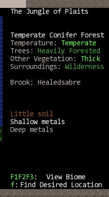 Zusammensetzung des Bioms
